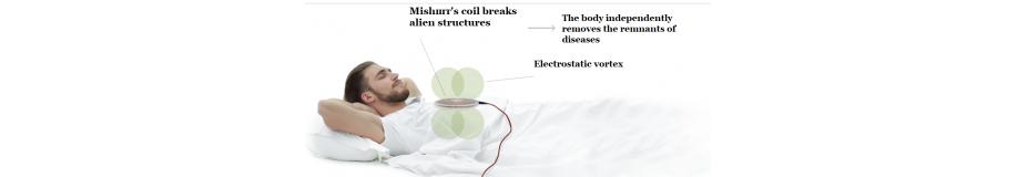 LIVE SINUS Mishin's Coil set Vortex Medicine Device